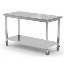 Table inox centrale de 1200 x 800 mm sur roulettes - Sofinor